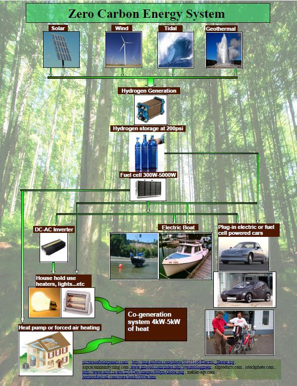 home heating pdf image